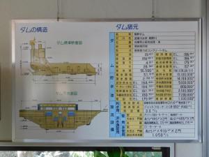 2-青野ダム記念館